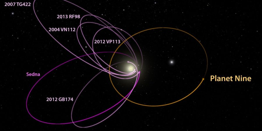 Earth Staggers Like a Drunk, Planet 9???