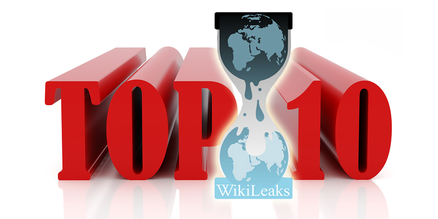 Top 10 Revelations From New Wikileaks Release